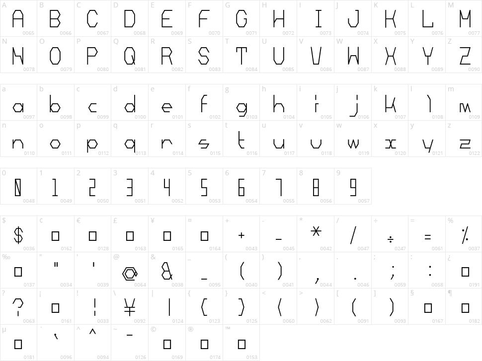 Mechanoarc Character Map