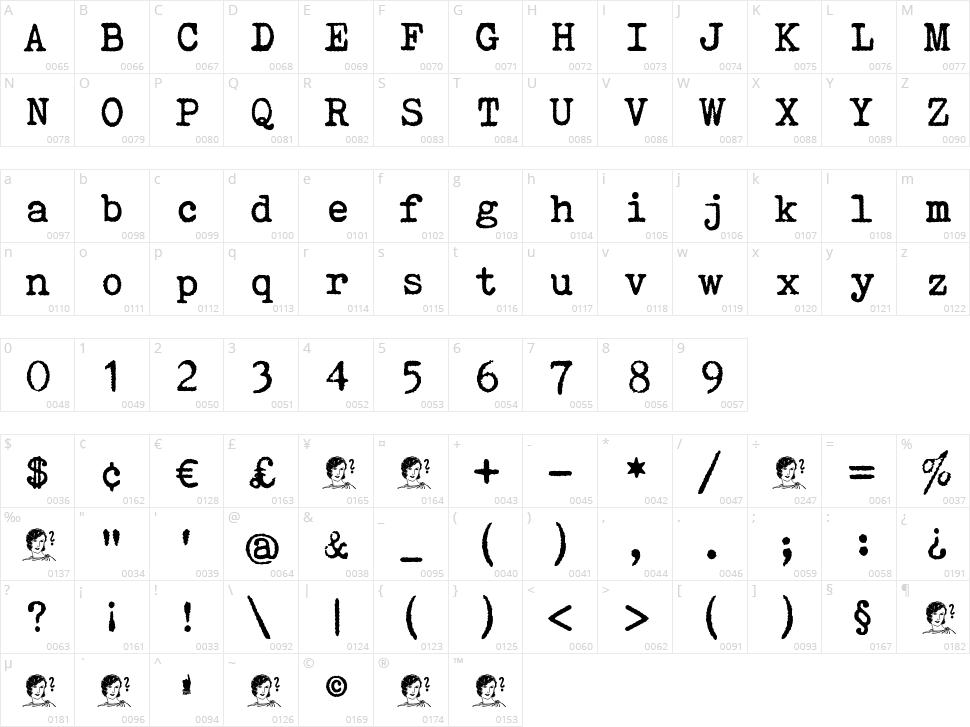 Mechonat Ktiva Character Map