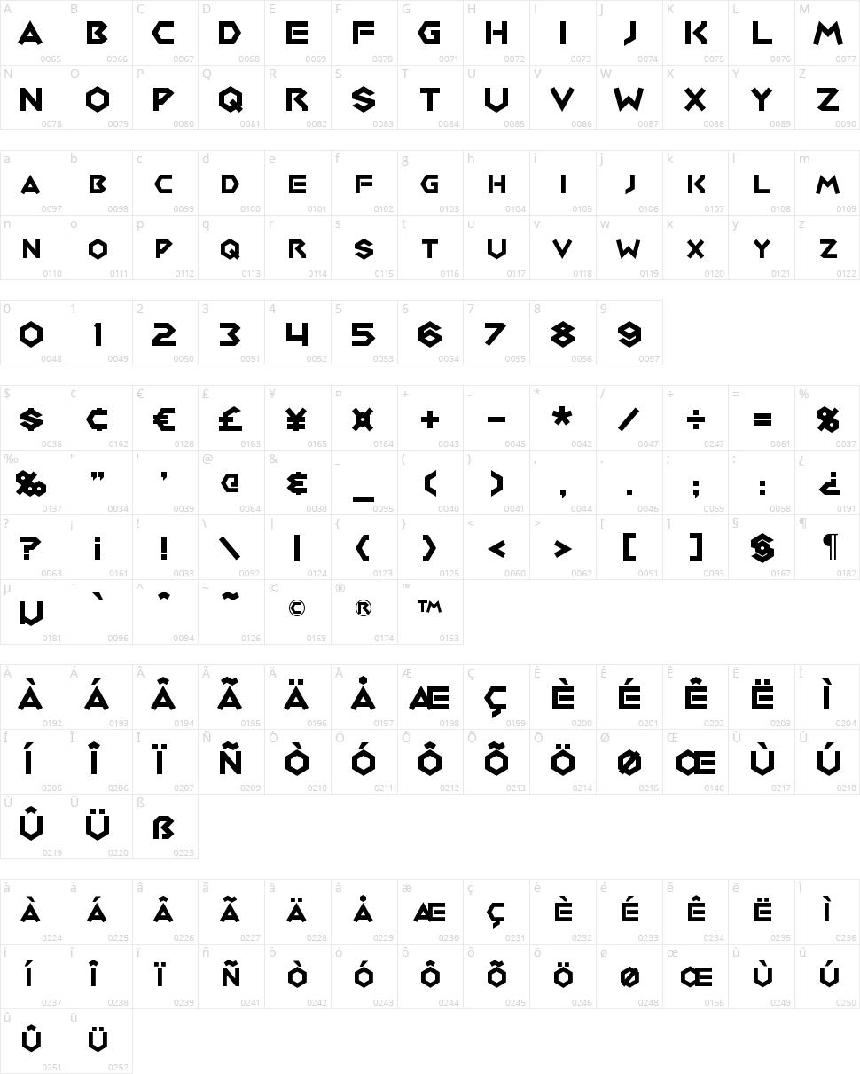 Medabots Character Map