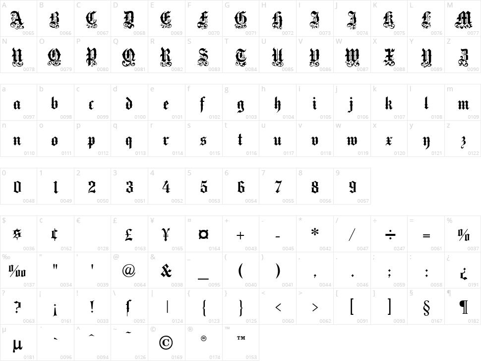 Medici Text Character Map