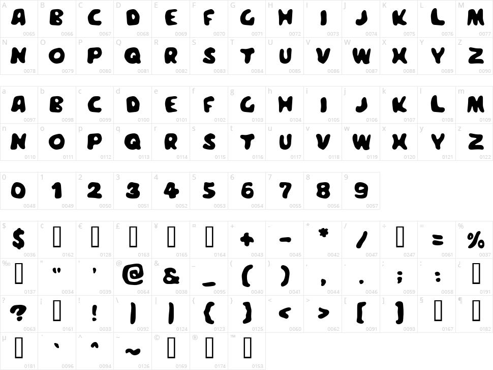 Meegoreng Character Map
