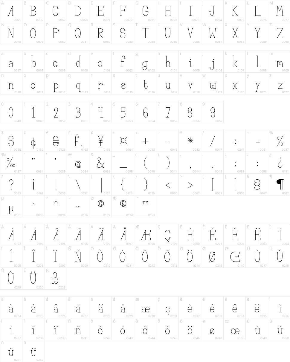 Megan Serif Character Map