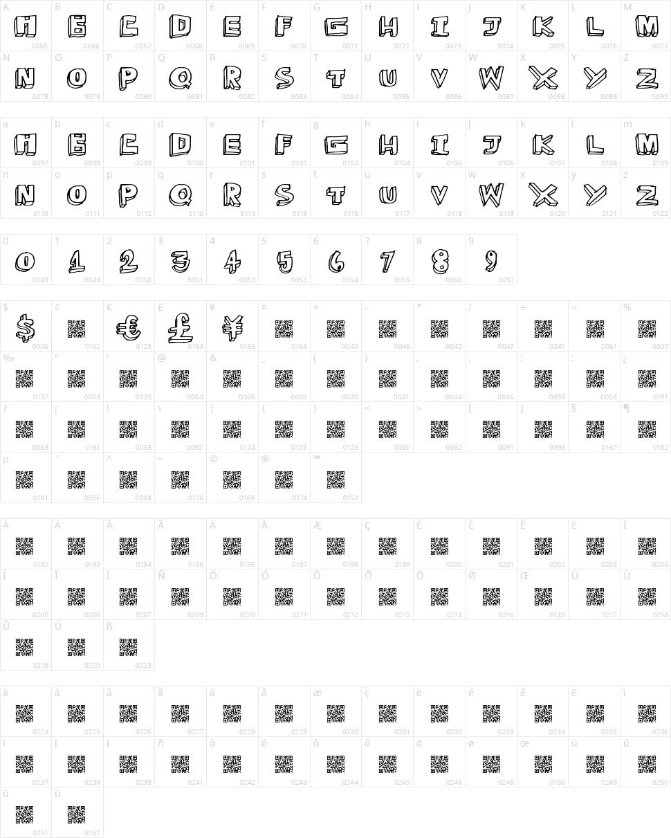 Mega Play Character Map