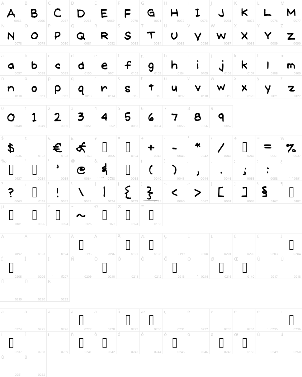 Meghans Font Character Map