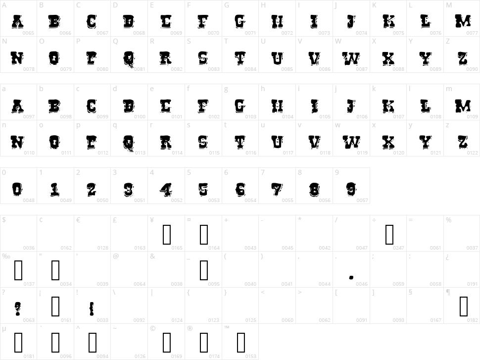 Mejiko Character Map