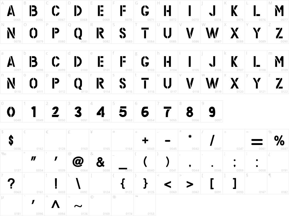 Melanox Character Map