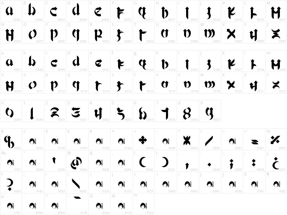 Mellogothic Character Map