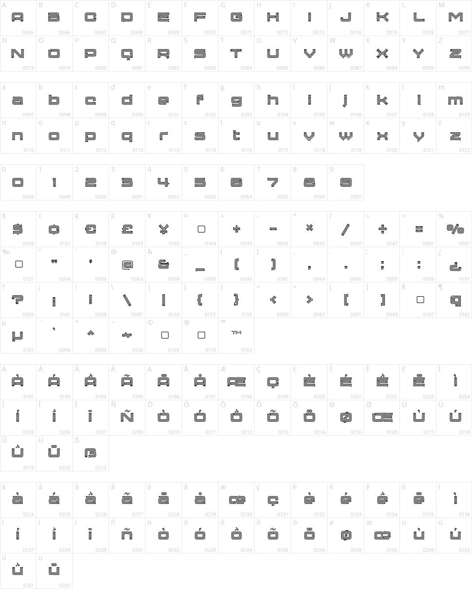 Membra Character Map