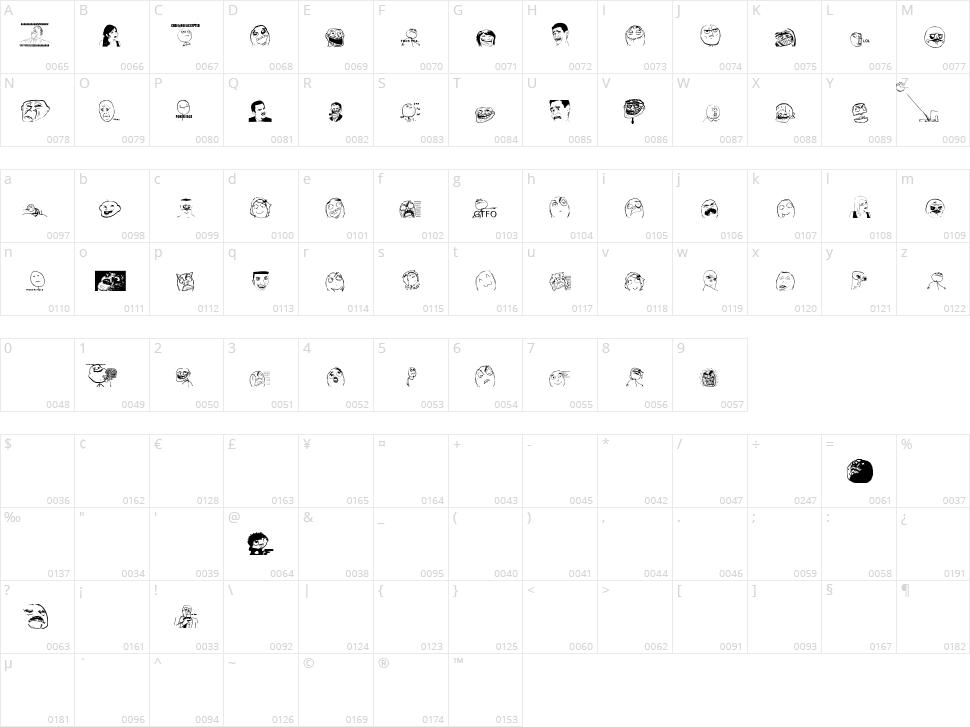 Memetica Character Map