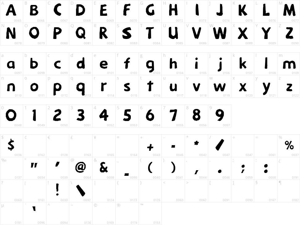 Menkaya Character Map