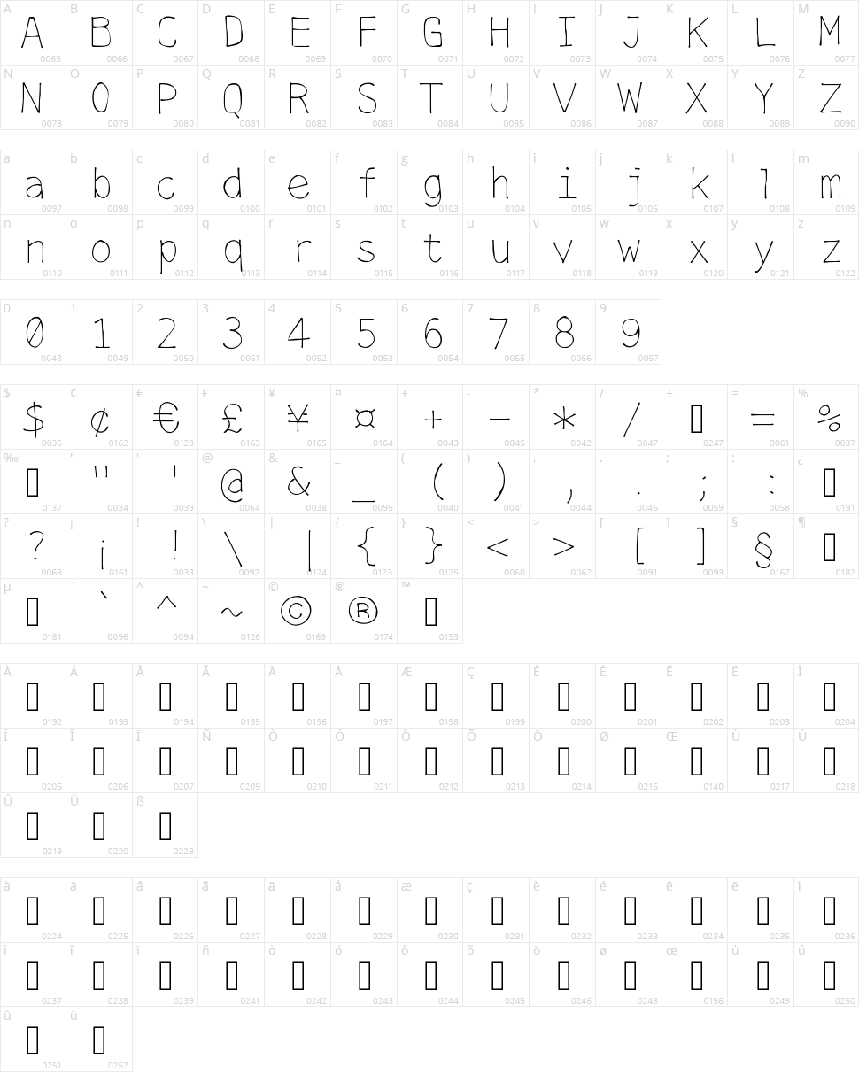Menlotus Character Map