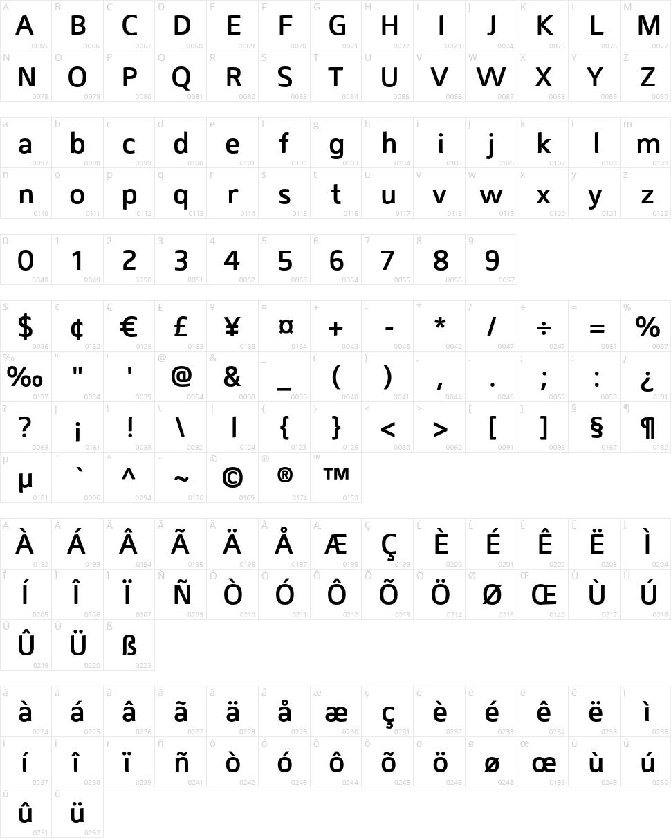 Mentone Character Map