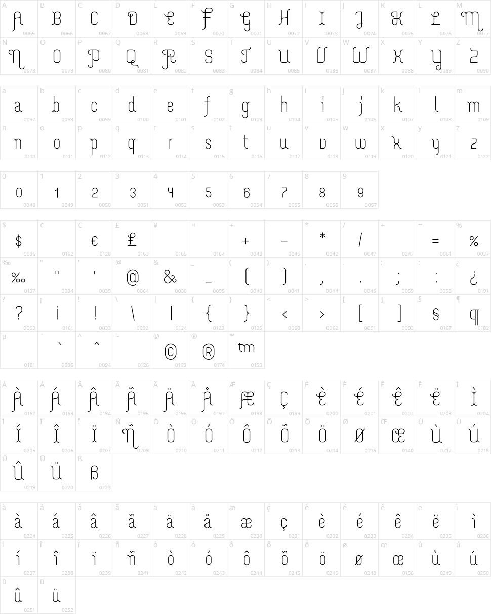 Merijntje Character Map