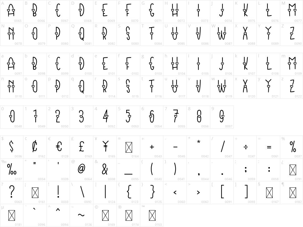 Merisa Character Map