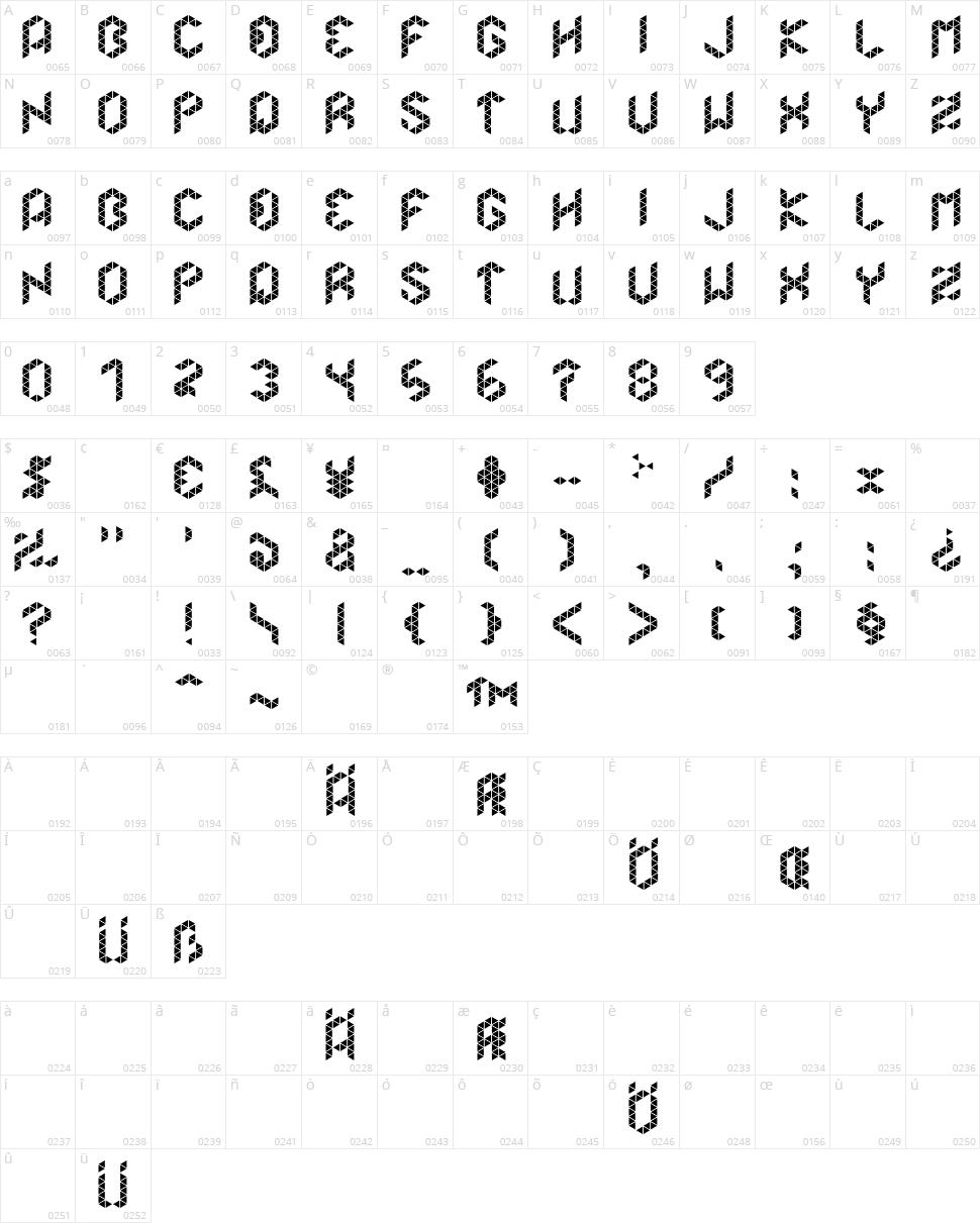 Merkur Character Map