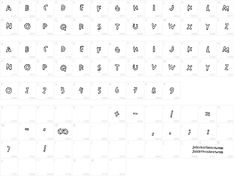 Merkurius Character Map