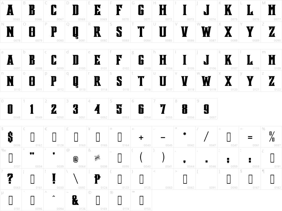 Mestizo Character Map