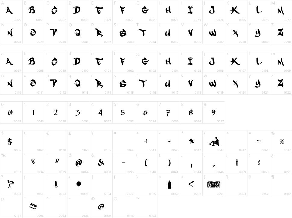Mestizos Unidos Character Map