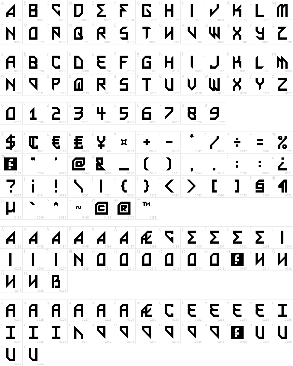 Metal Arhythmetic Character Map