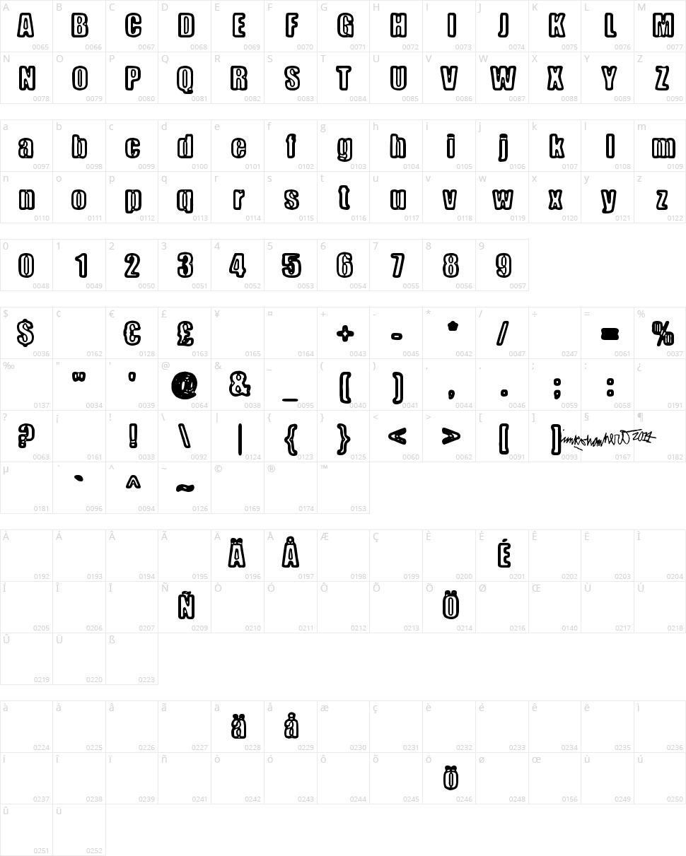 Metalbox Character Map