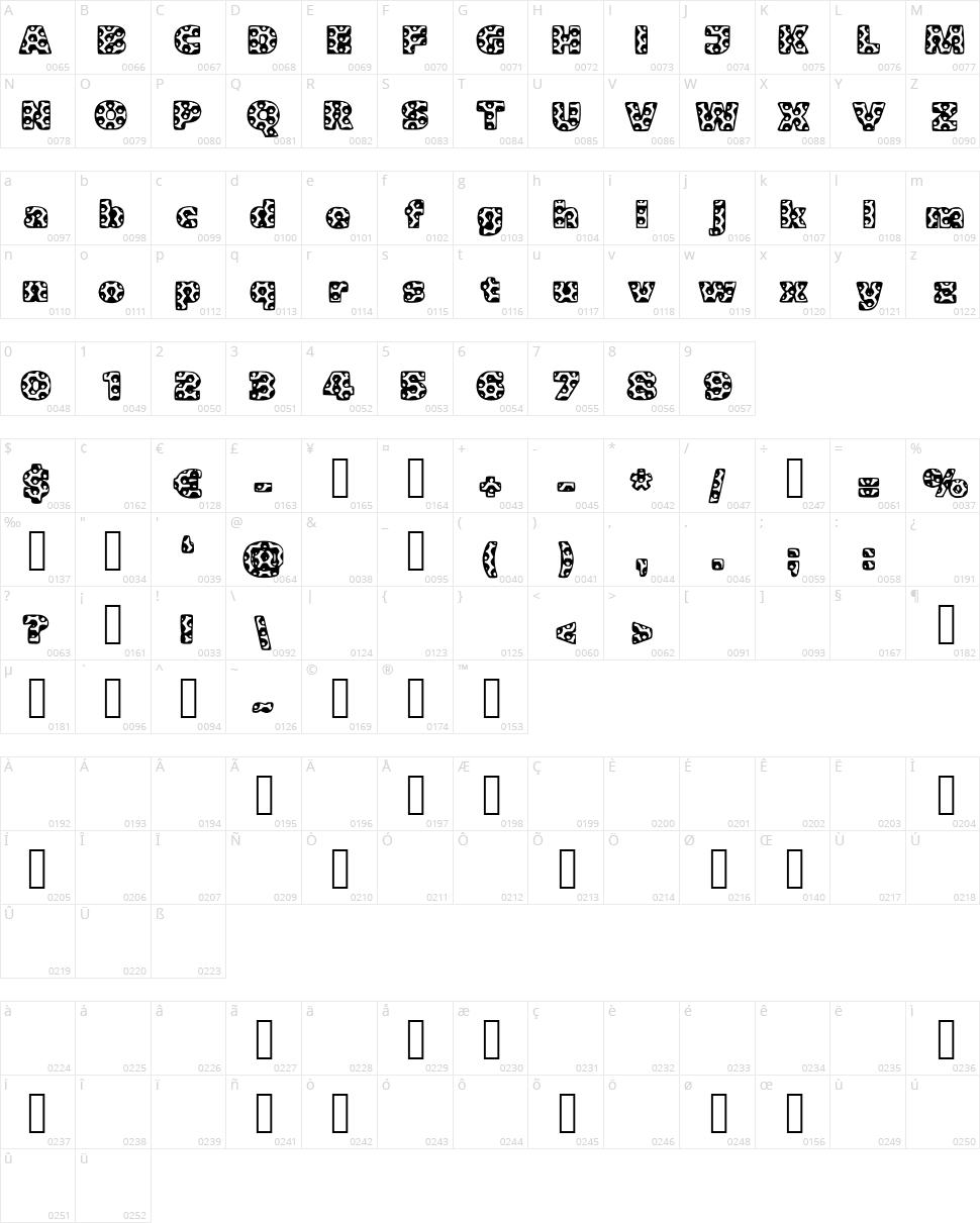 Metalic Character Map