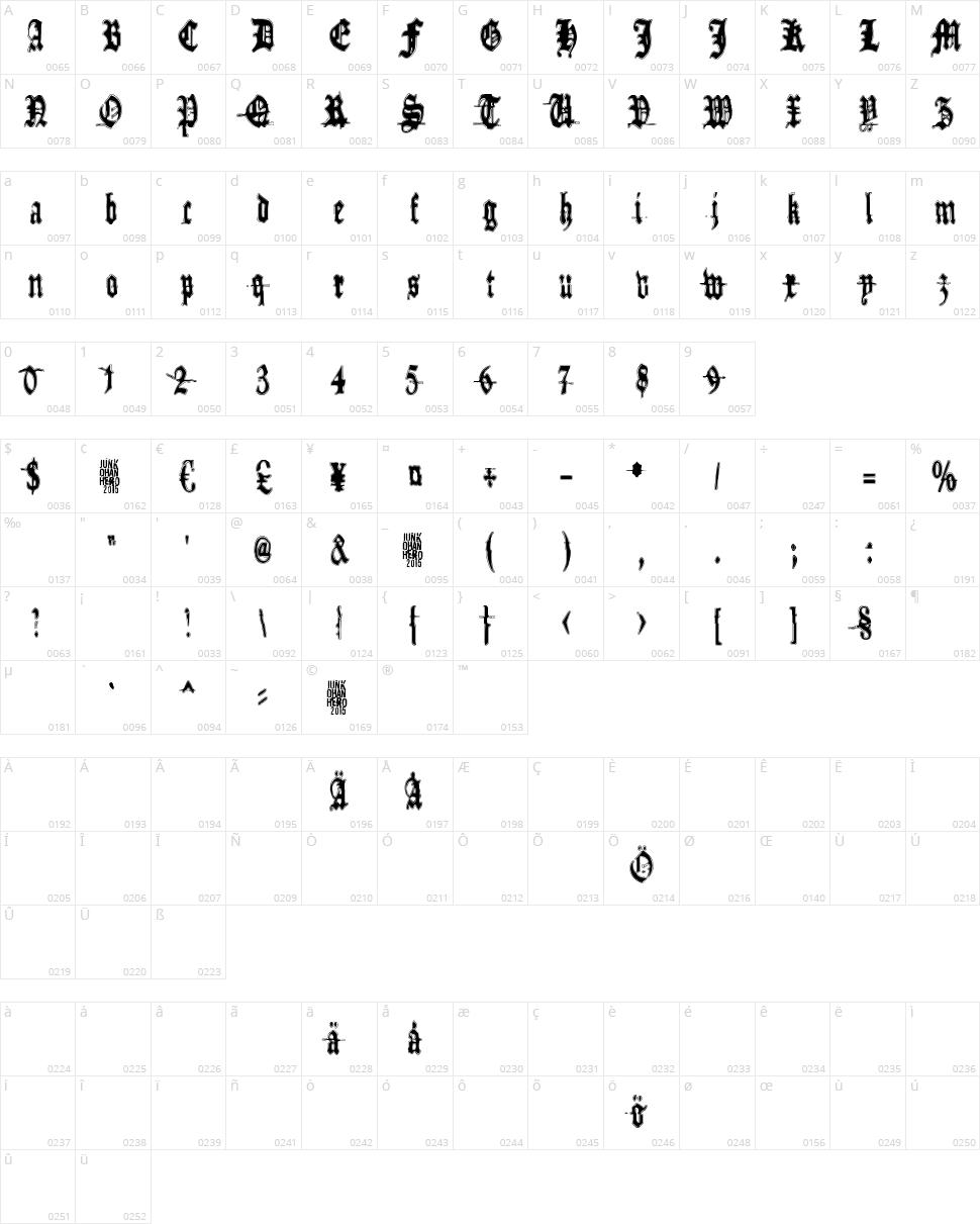 Metamorphose Requiem Character Map