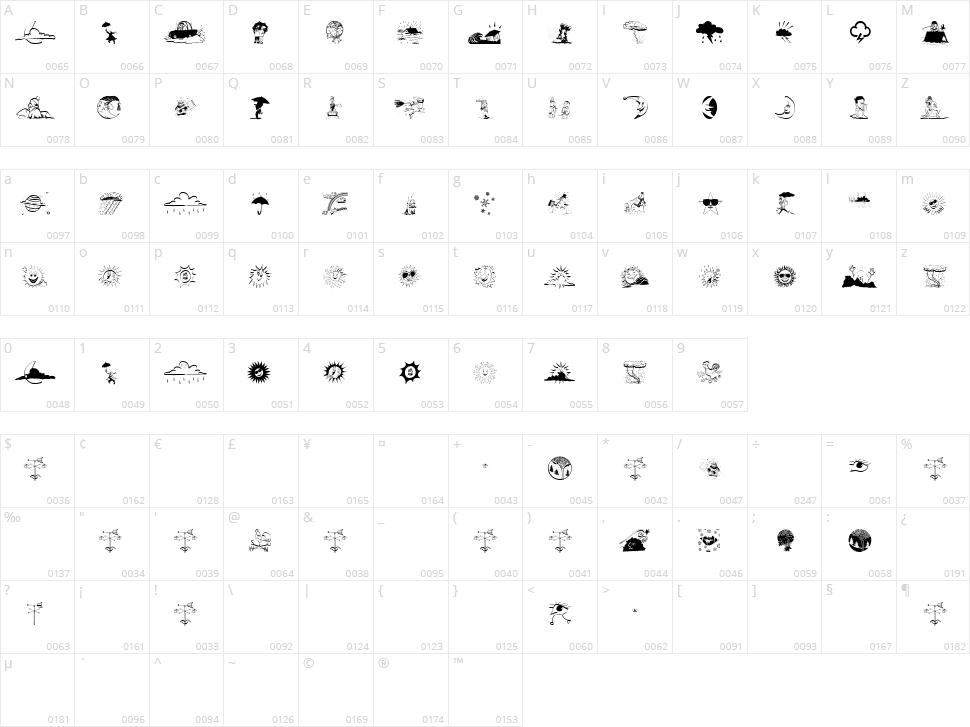 Meteo Sat Character Map