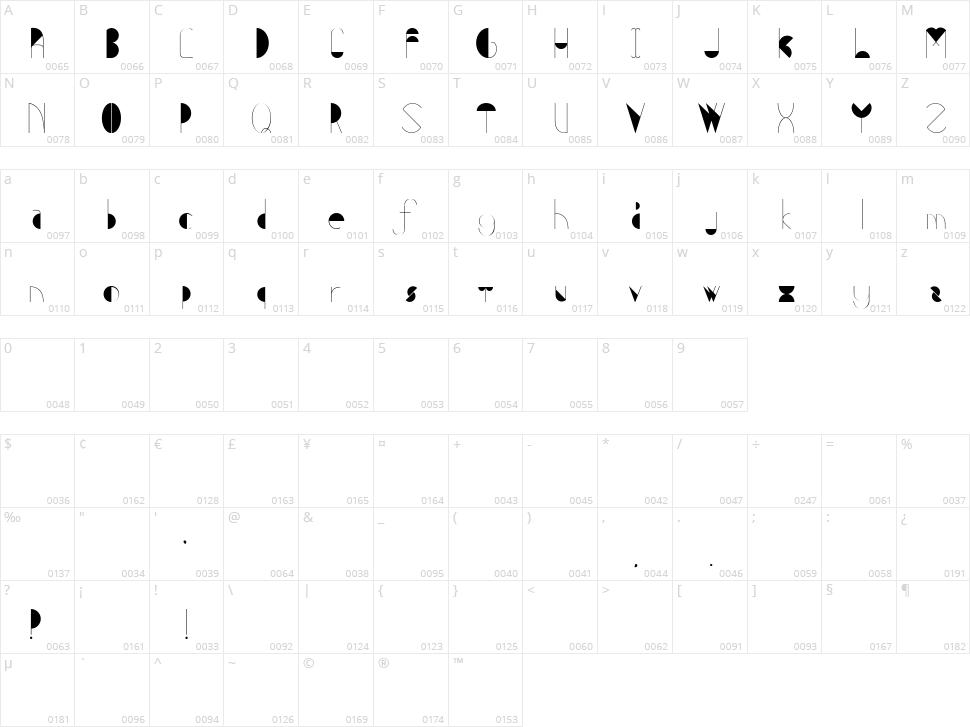 Metis Character Map