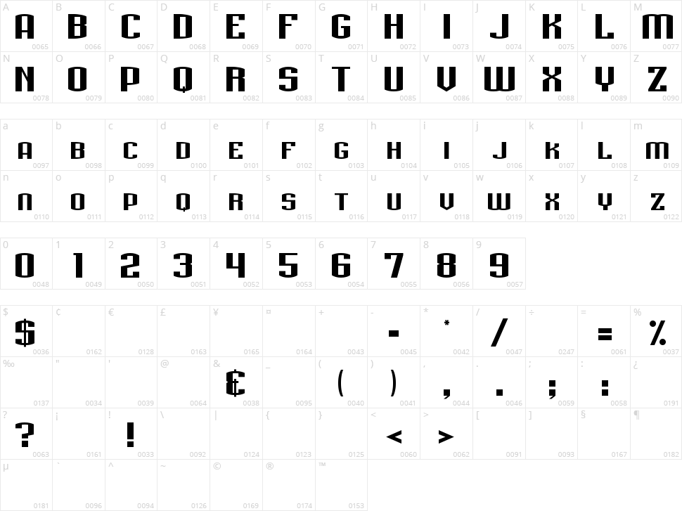 Metriqs Character Map