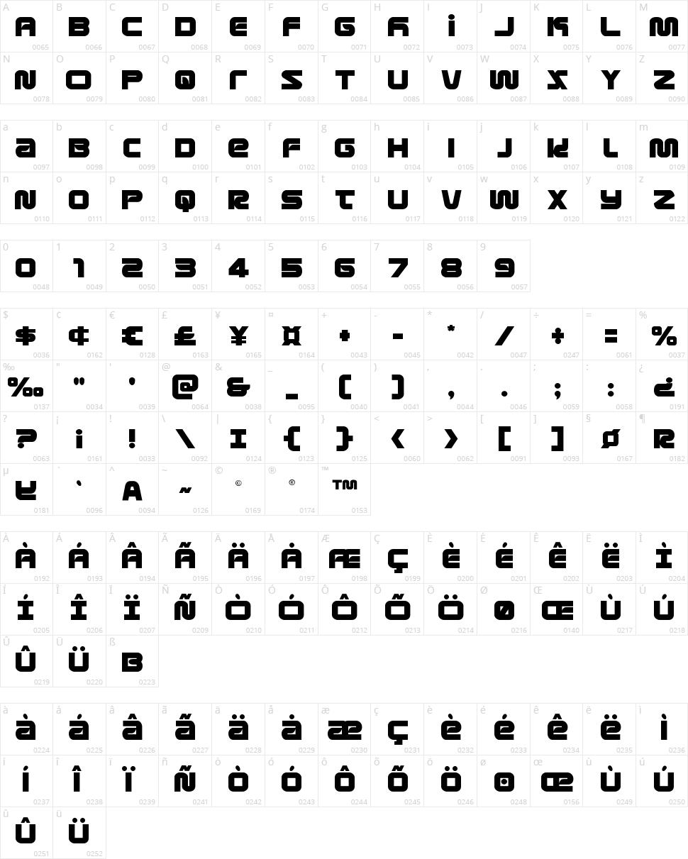 Metronauts Character Map