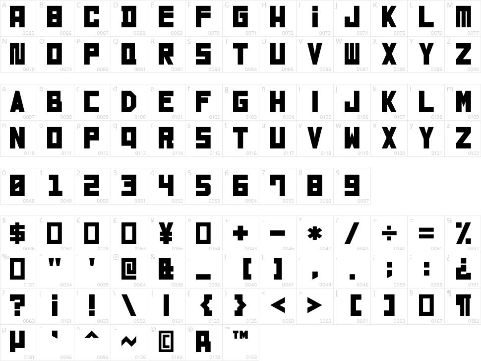 Metropolische Character Map