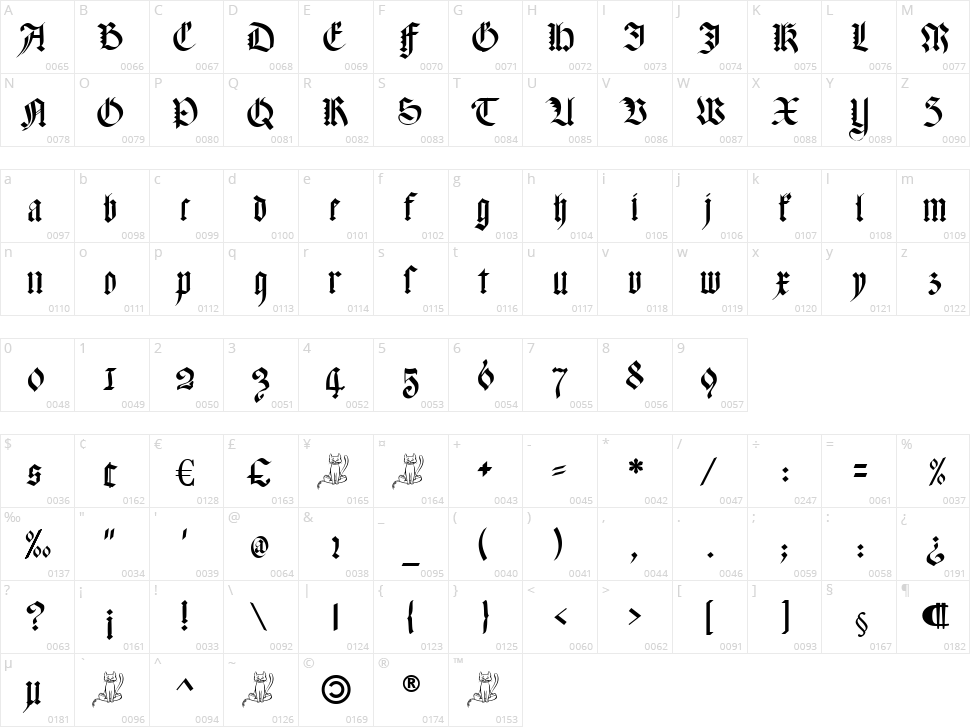 Meyne Textur Character Map