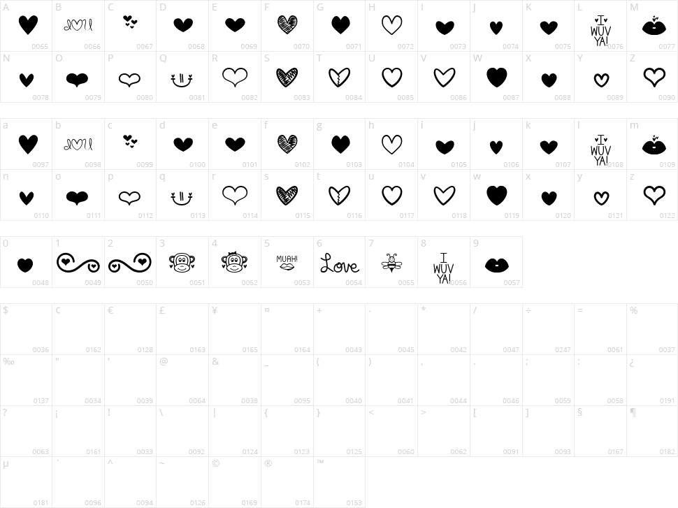 MF Love Dings Character Map
