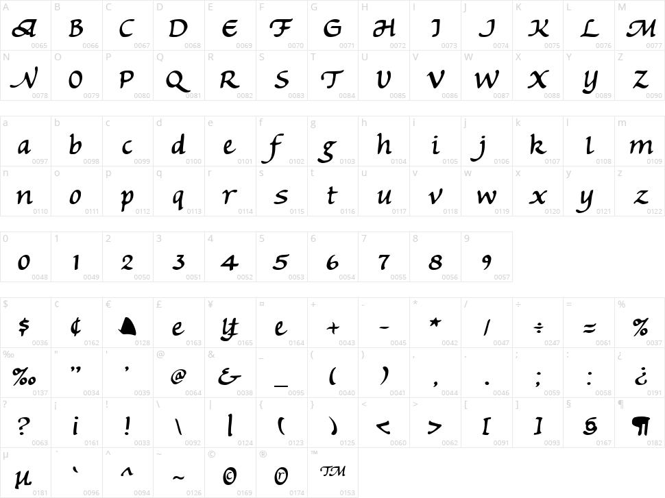 Michaelmas Character Map