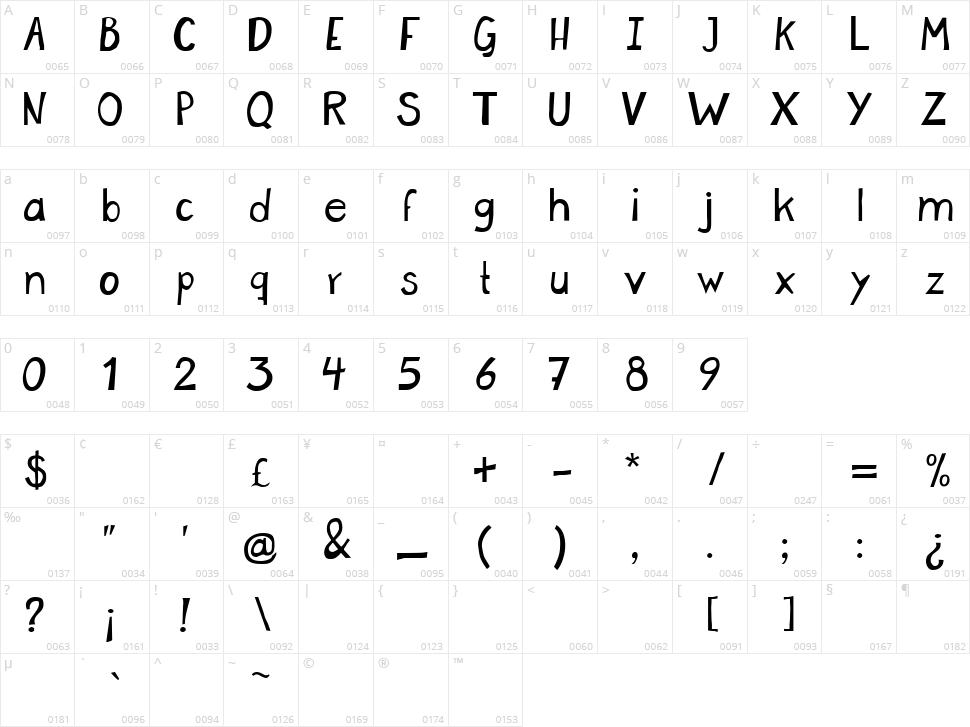 Micolas  Character Map