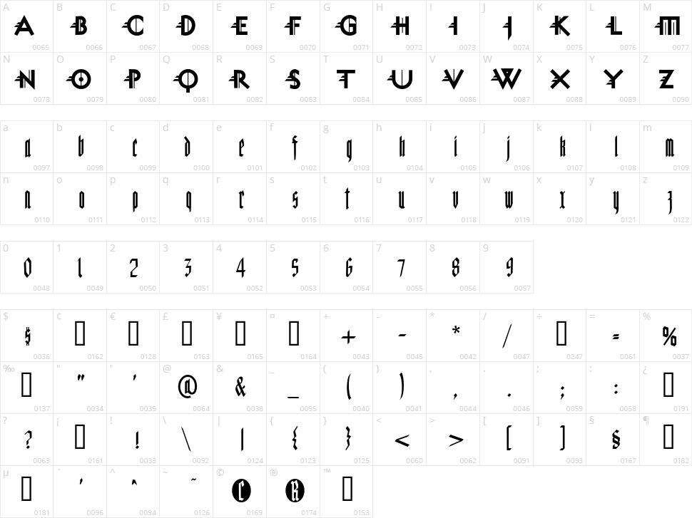 Miguel Sangotisch Character Map