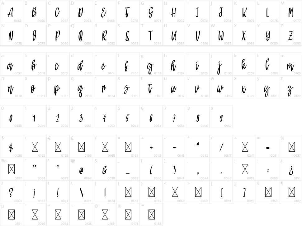 Miguelno Carlota Character Map