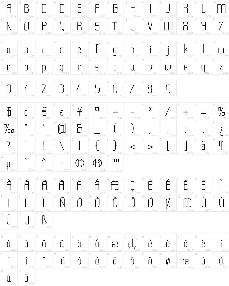 Milena Sans Character Map