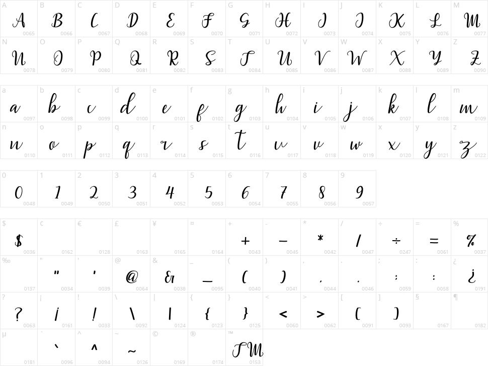 Millea Script Character Map