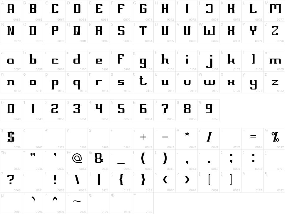 Millenium 3 Character Map