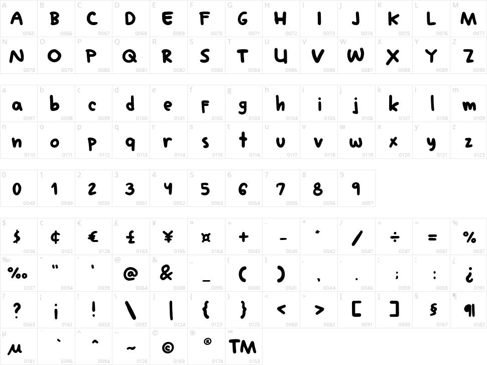 Minako Character Map