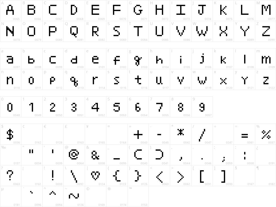 Minami Character Map