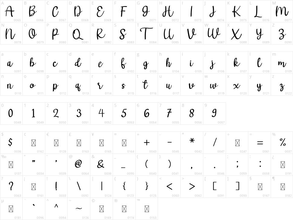Minangrosa Character Map