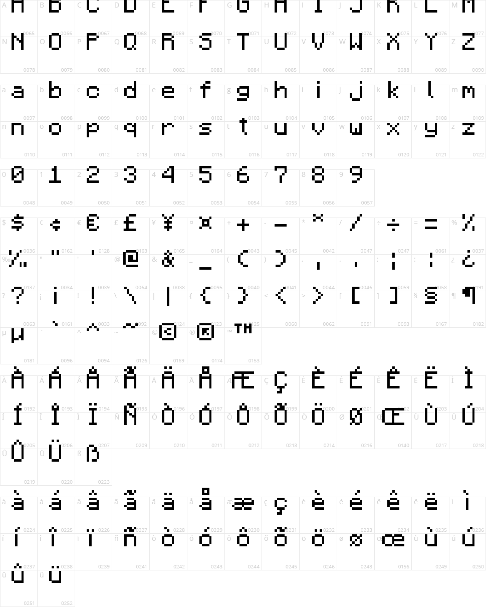Minecraftia Character Map