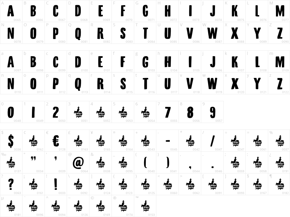Minehead Character Map