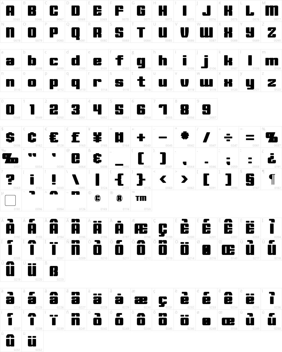 Minerva Character Map