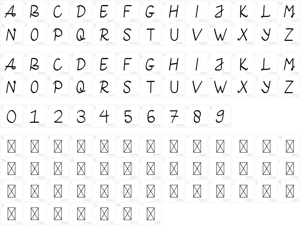 Minggu Character Map