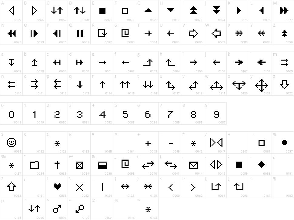 MiniStrzalki Character Map
