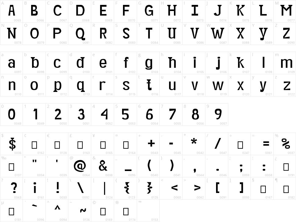 Minikin Character Map