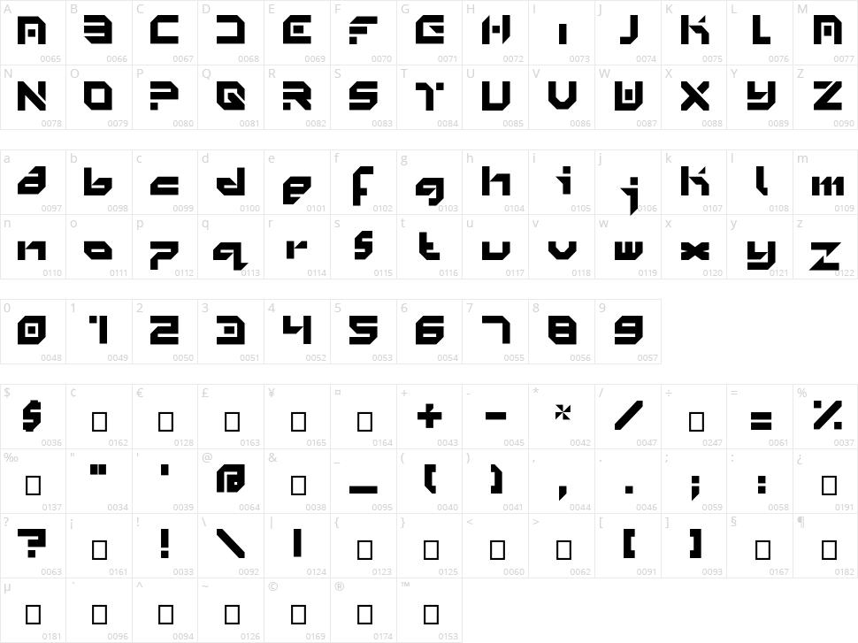 Minimal Character Map